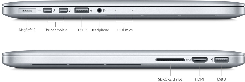retina-macbook-pro-expansion.jpg